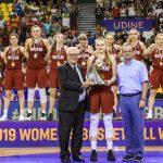 Coupe du Monde U19 Féminin – Retour sur la compétition