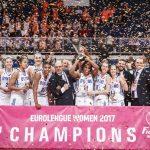 EuroLeagueWomen : Les deux groupes au complet