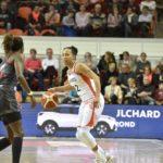 EuroLeague Women – Récap' J13 : Bourges en 1/4, Villeneuve toujours à la lutte pour l'EuroCup, logique respectée à Montpellier