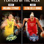 WNBA – Breanna Stewart et Elena Delle Done nommées joueuses de la semaine