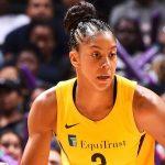 WNBA – Quand WNBA France part à la rencontre de Candace Parker