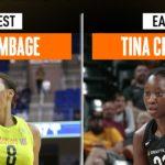 WNBA – Liz Cambage et Tina Charles nommées joueuses de la semaine
