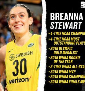Le palmarès de Breanna Stewart.