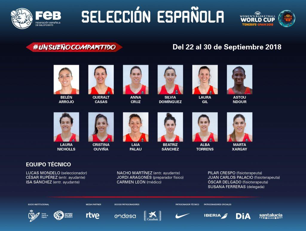 selection espagnole au mondial 2018