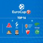 Eurocup – Les groupes pour le Top 16 !