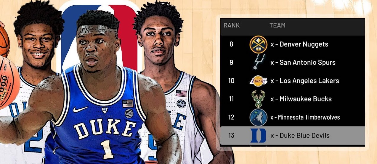 Duke Blue Devils en NBA