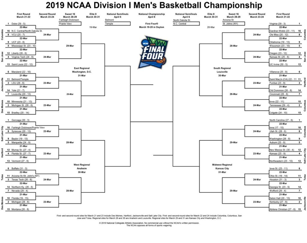 March Madness 2019 Bracket Duke North Carolina Virginia: Le Tableau Complet De La March Madness 2019