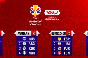 Coupe du monde basket chine groupes