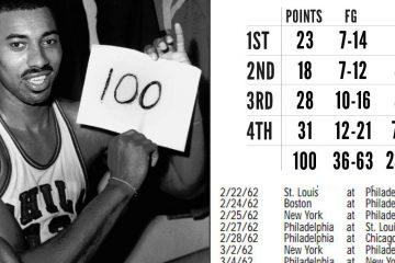 Wilt Chamberlain feuille 100 points