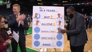 NBA – Luka, Zion, Tatum, Trae, Ja : qui sera quoi dans 5 ans ? Perkins pronostique