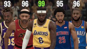 NBA – Qui gagnerait le titre… si tous les joueurs actuels étaient à leur prime ?