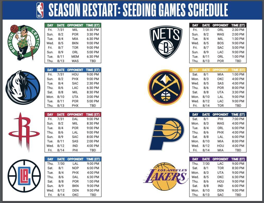 Calendrier de la NBA
