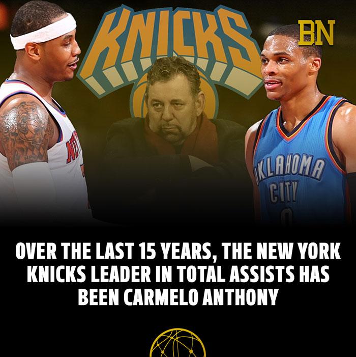 La stat complètement lunaire de Carmelo Anthony aux Knicks