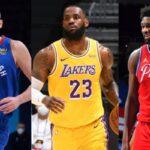 NBA – Les bookmakers donnent les favoris pour être champions !