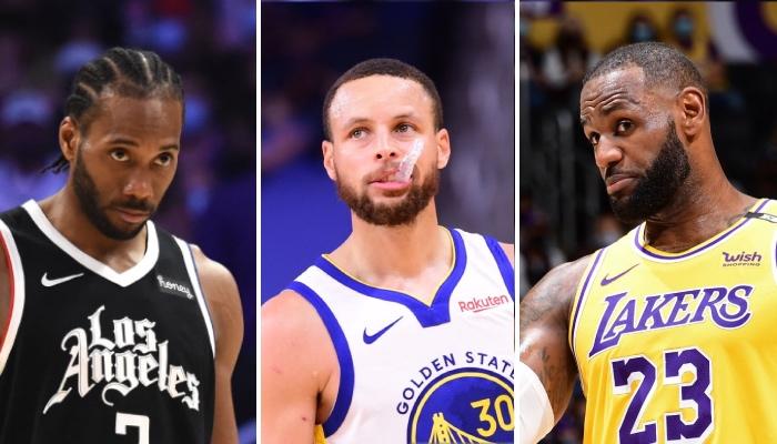 Les superstars NBA Kawhi Leonard (Los Angeles Clippers), Stephen Curry (Golden State Warriors) et LeBron James (Los Angeles Lakers) voient toutes leur franchise snobées pour la première place du power ranking de la conférence Ouest réalisé par la NBA !